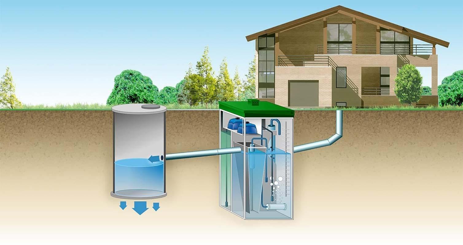 Колодец автономной канализации
