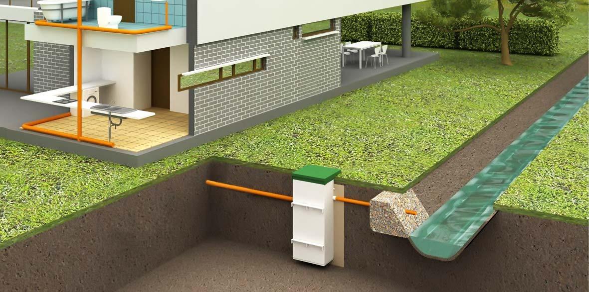 Автономная канализация Топас схема работы