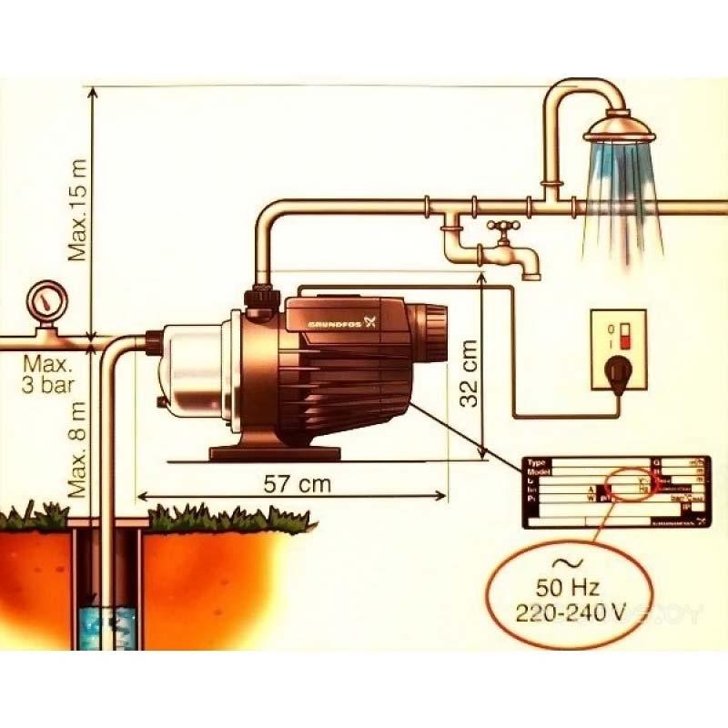Принцип работы насосной станции со схемой подключения