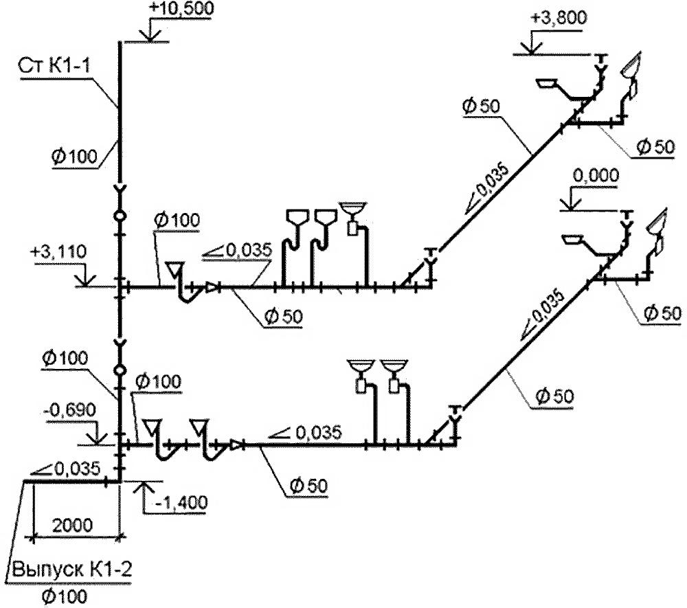 Схема канализации по ГОСТ