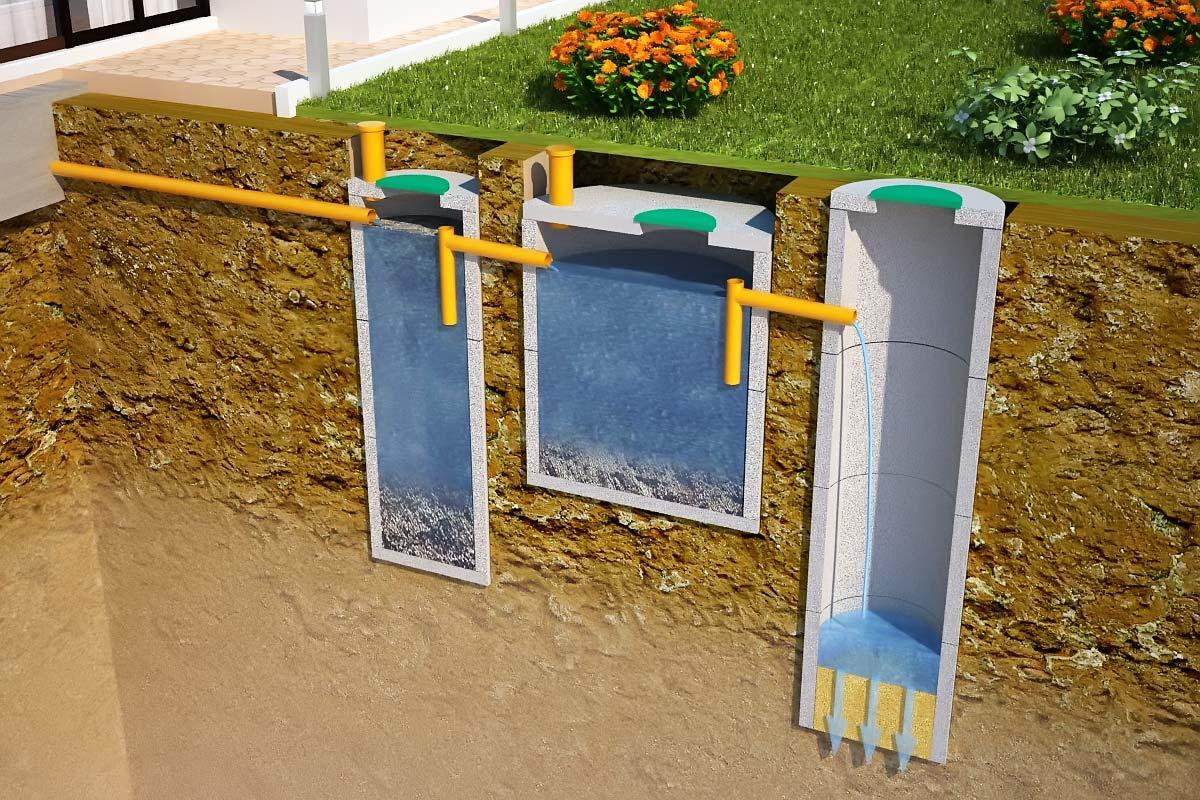 Дешевая канализация в частном доме своими руками 84