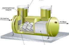 Как выбрать нефтеловушку для промышленных предприятий